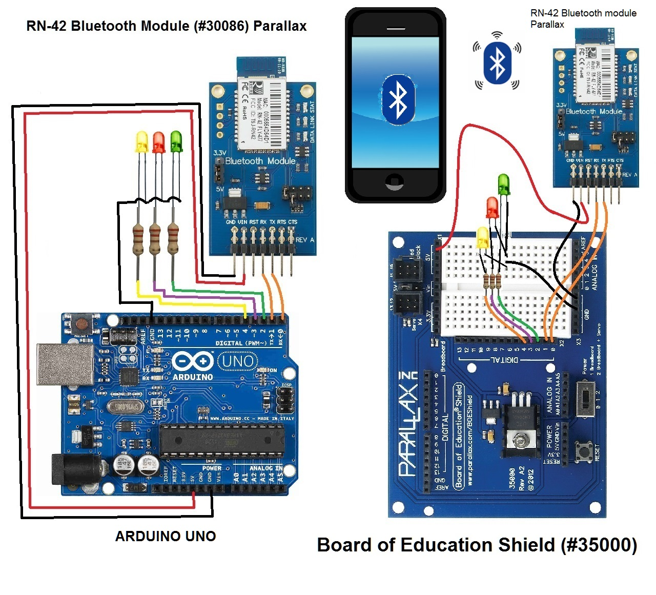 Arduino_Uno_Bluetooth_Parallax_STUDENTS.jpg