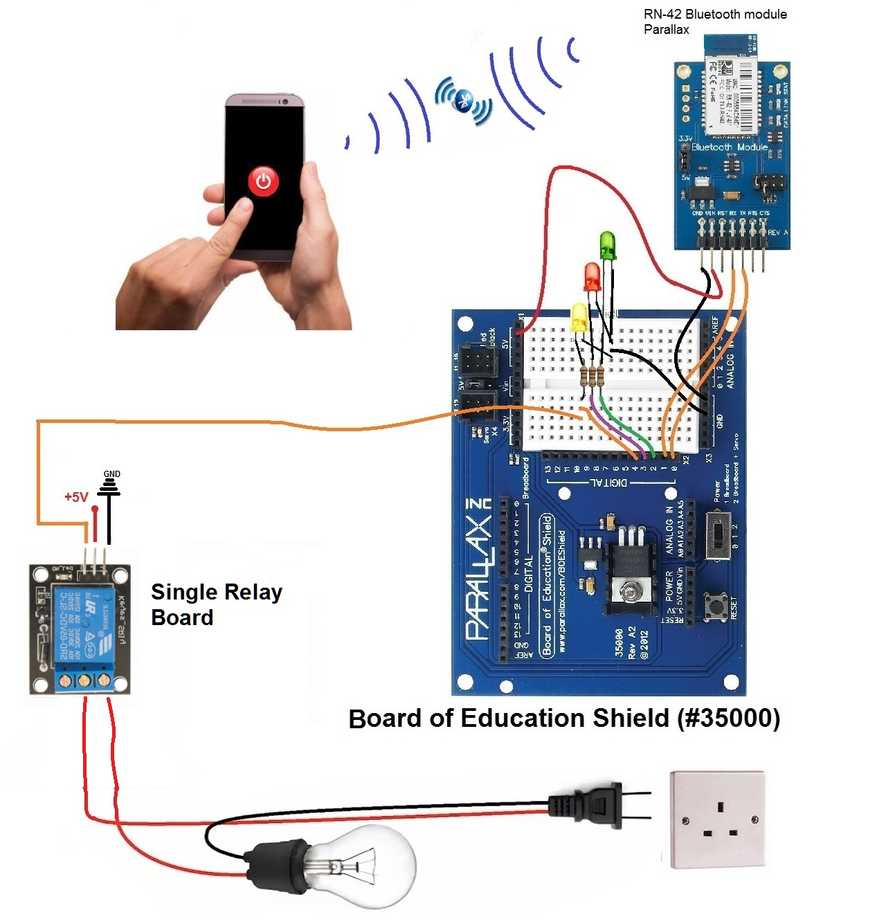 Android And Rn 42 Bluetooth Module Parallax Forums Circuit Diagram Of Device Arduino Uno Lamp