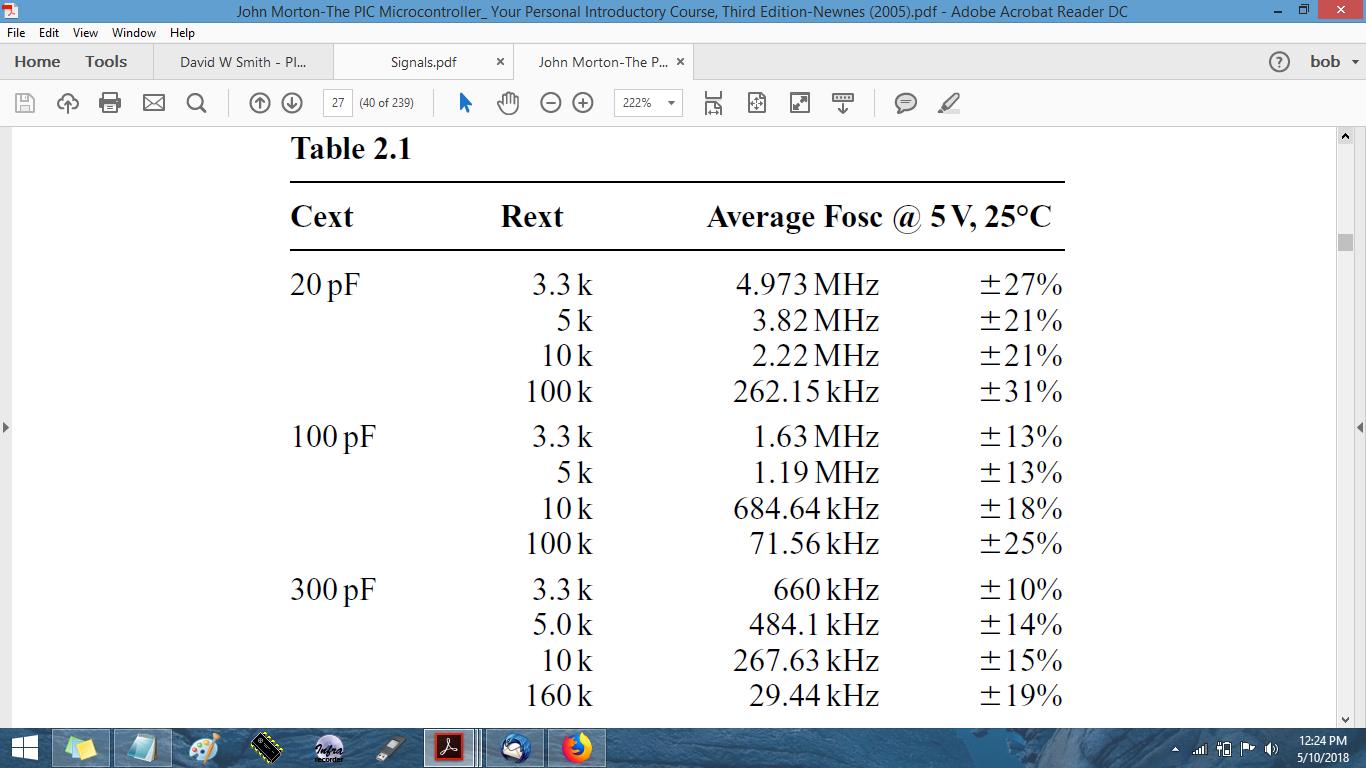 Measuring 69 khz RC Oscillator Circuit With Parallax USB