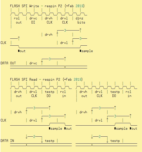 flash spi timing diagram jpg