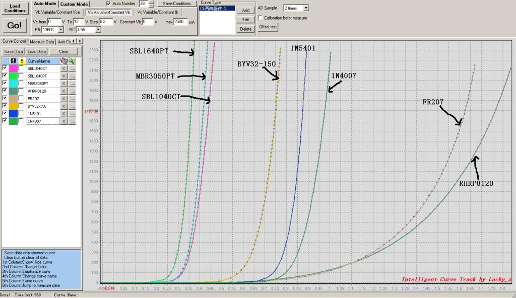my intelligent curve tracer \u2014 parallax forumsProject Full On Transistor Fet Curve Tracer Parallax Forums #13