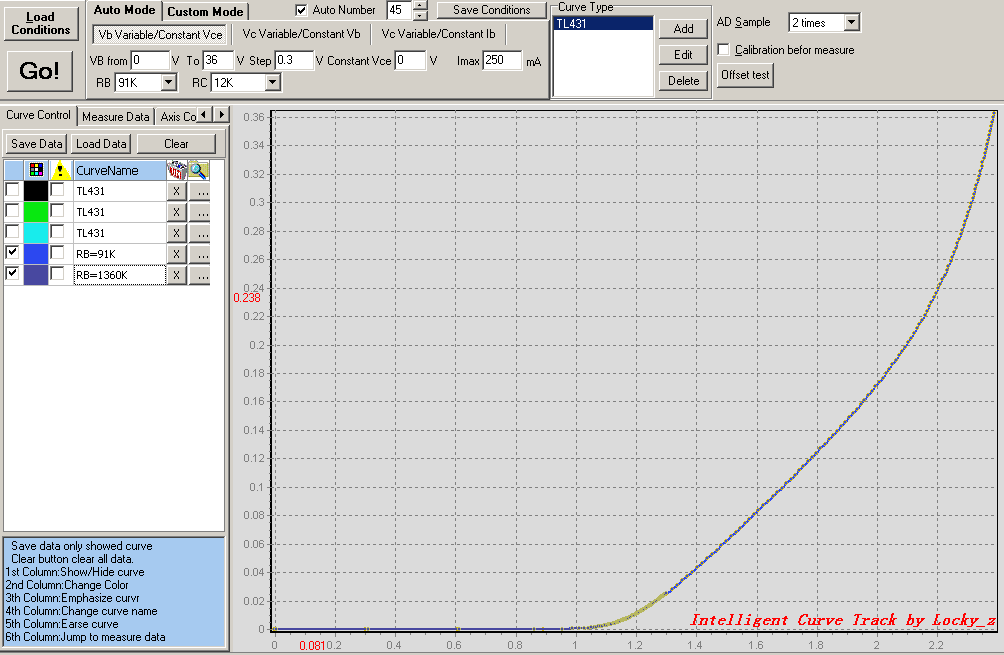 my intelligent curve tracer \u2014 parallax forums