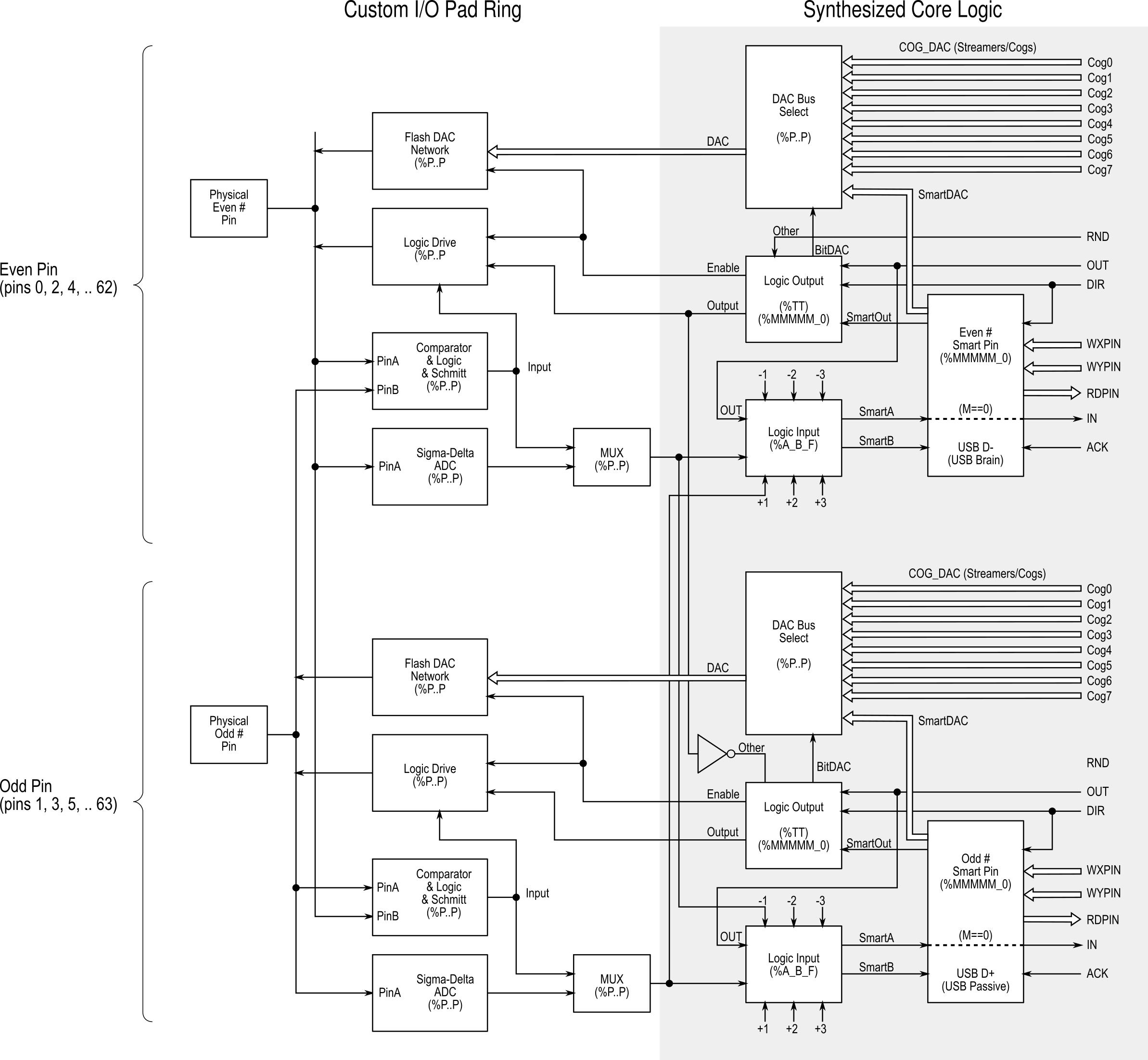 SmartpinDiagram4a-rev2.png