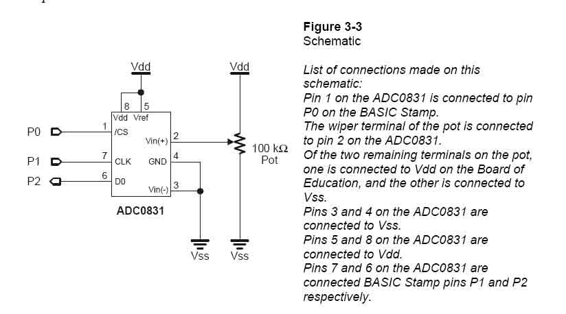Request Circuit Connection Diagram and BS2 sample code for ADC0838 ...