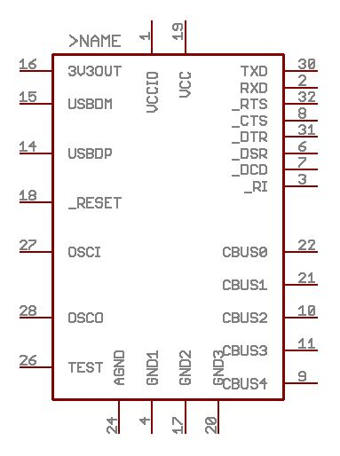 FT232RQ WINDOWS 7 64 DRIVER