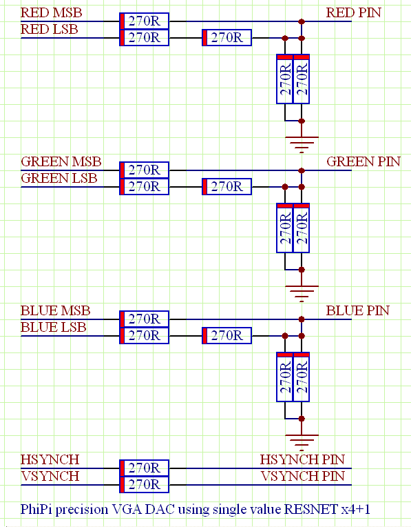 precision video dac using resnets.png