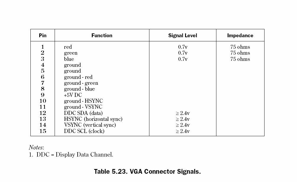 VGA Connector Signals.jpg