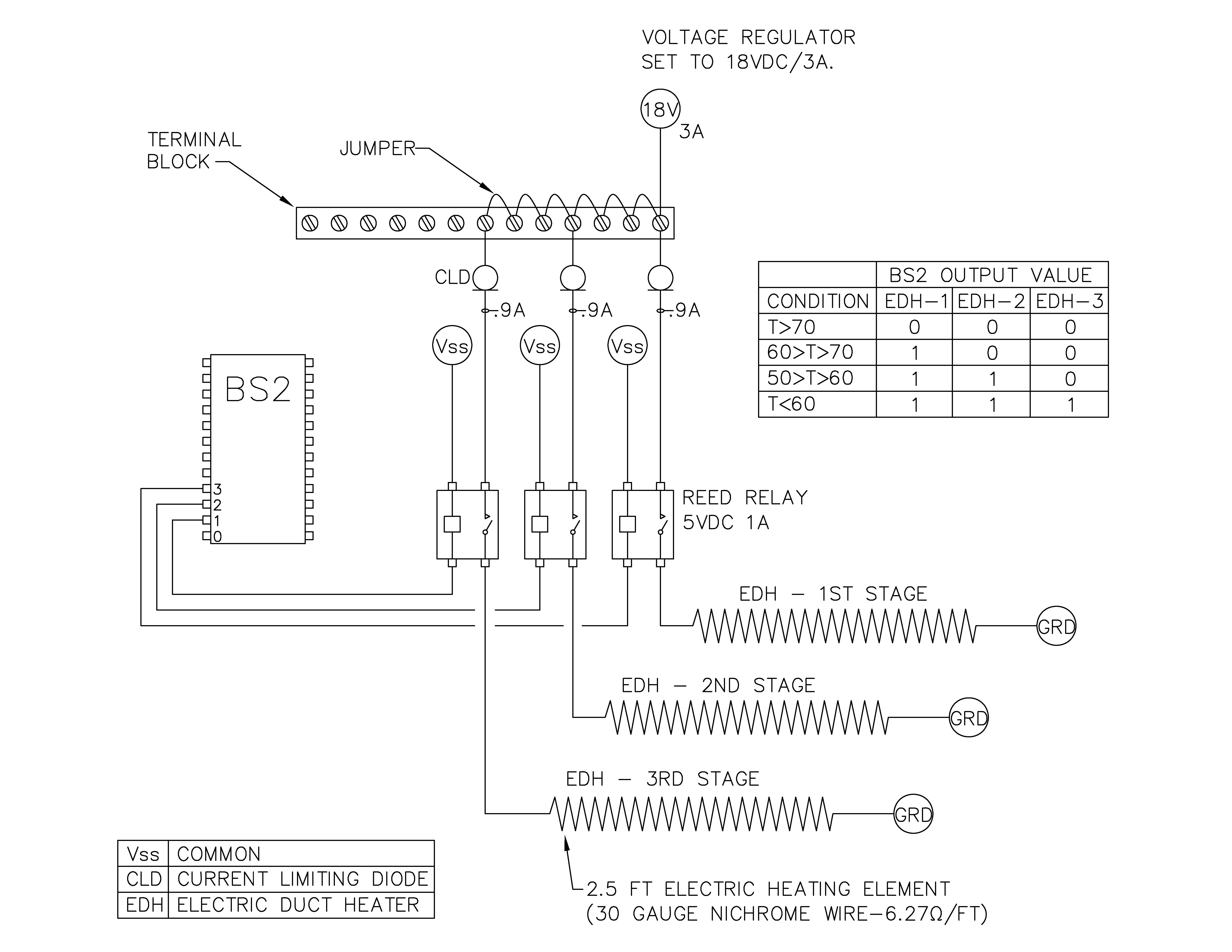 Current Limiting Diodes? — Parallax Forums