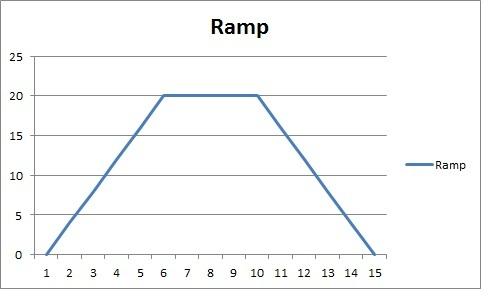 Motor Curve - Ramp.jpg