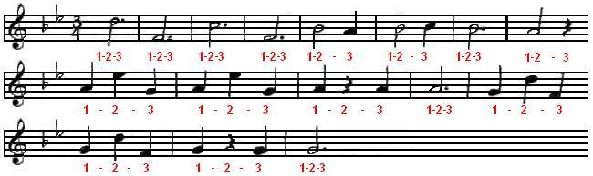 Playing Sheet Music with the Piezospeaker — Parallax Forums