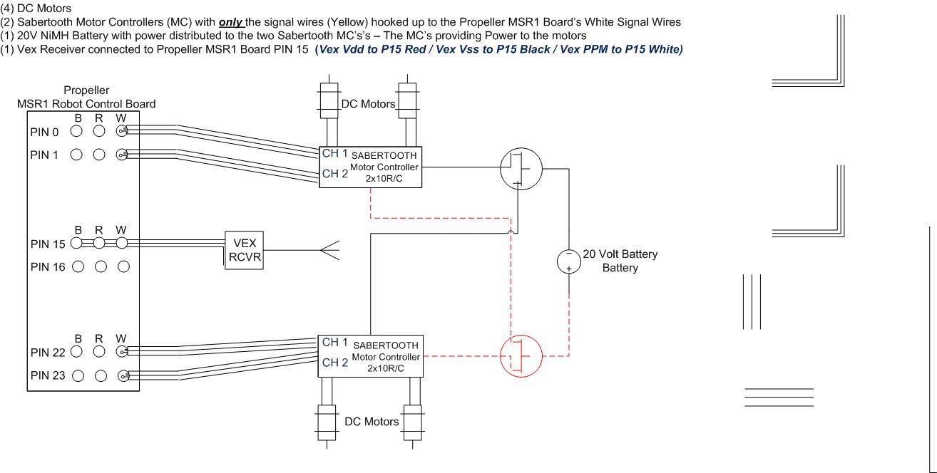 Request Help MSR1 Propeller Board + 2 Sabertooth Motor Controllers + ...