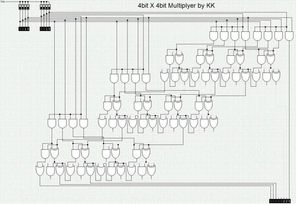 4bit * 4bit gate multiplier parallax forums 4-bit binary multiplier circuit 4 bit multiplier logic diagram #13