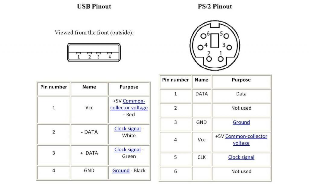 Connecting Keyboard  U2014 Parallax Forums