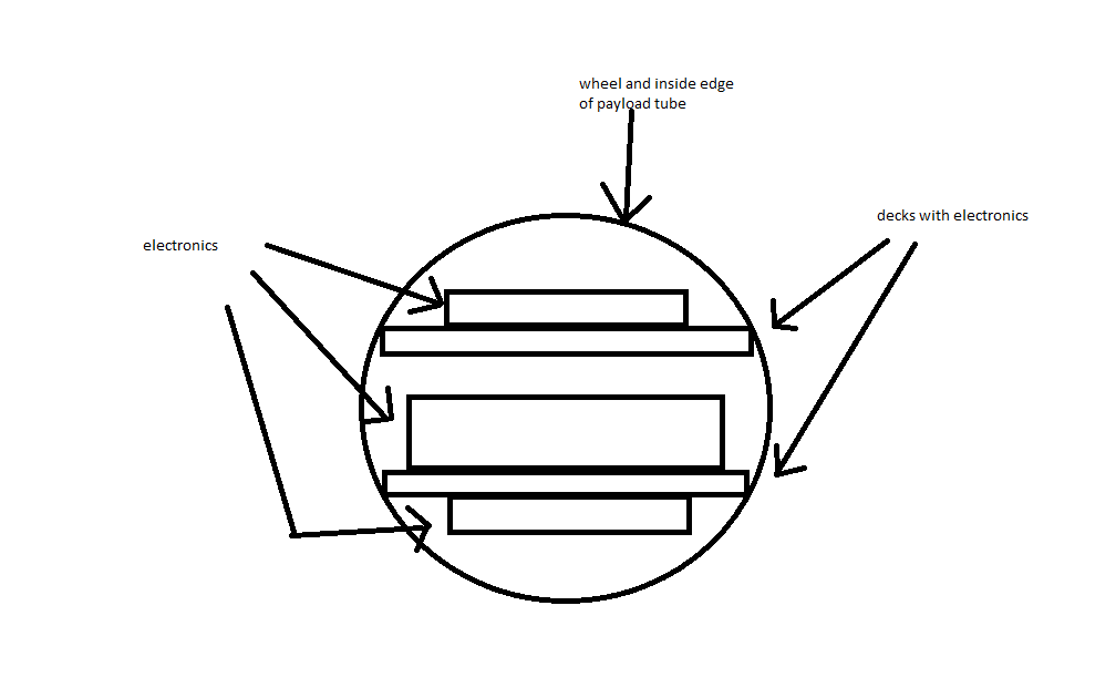 ASP inside payload tube.png