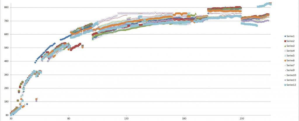 NavScreen-Data Graph-130327-full+255.jpg