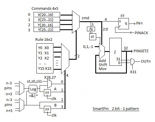 SmartCustom2bit.png