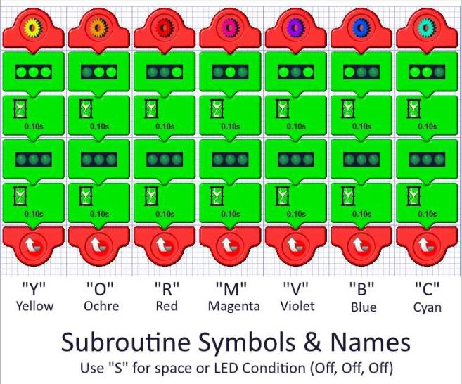 Subroutine%20Symbols%20and%20Names%20-%20New%20Method.JPG
