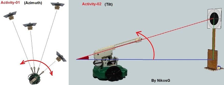 two_activities_2z.jpg