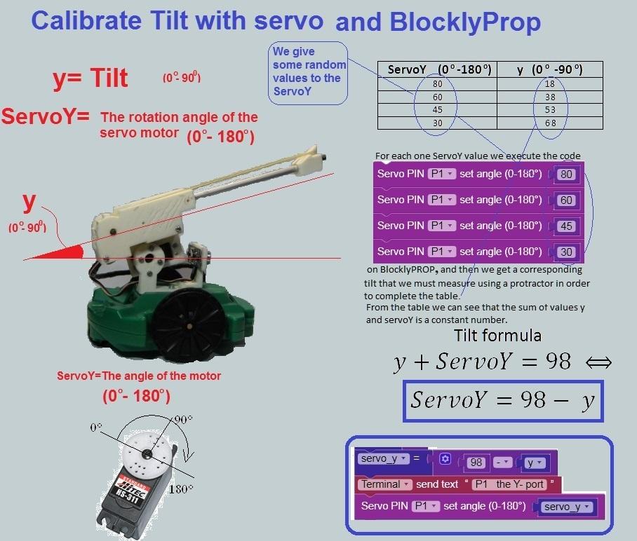 S3_caribrate_tilt.jpg