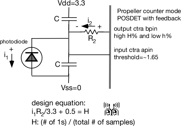 photodiode_sigma_delta.png