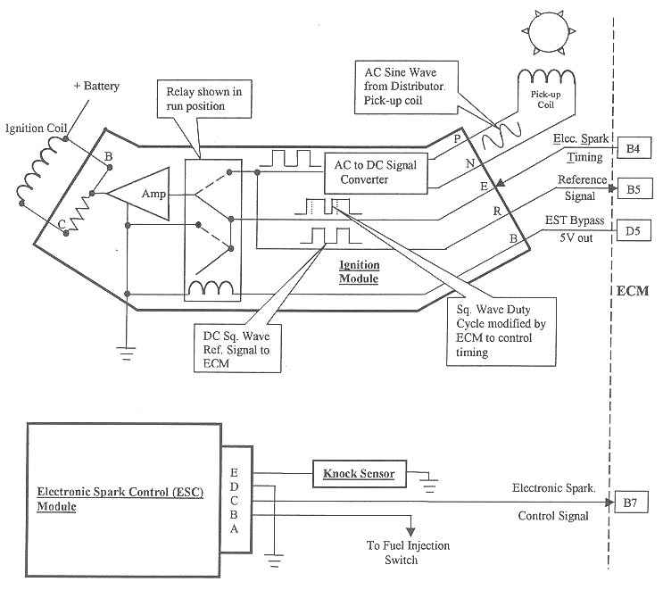 Automotive Pulse Generator reading on the Prop Parallax Forums