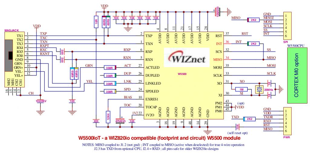 W5500IoT module_server schematic.jpg