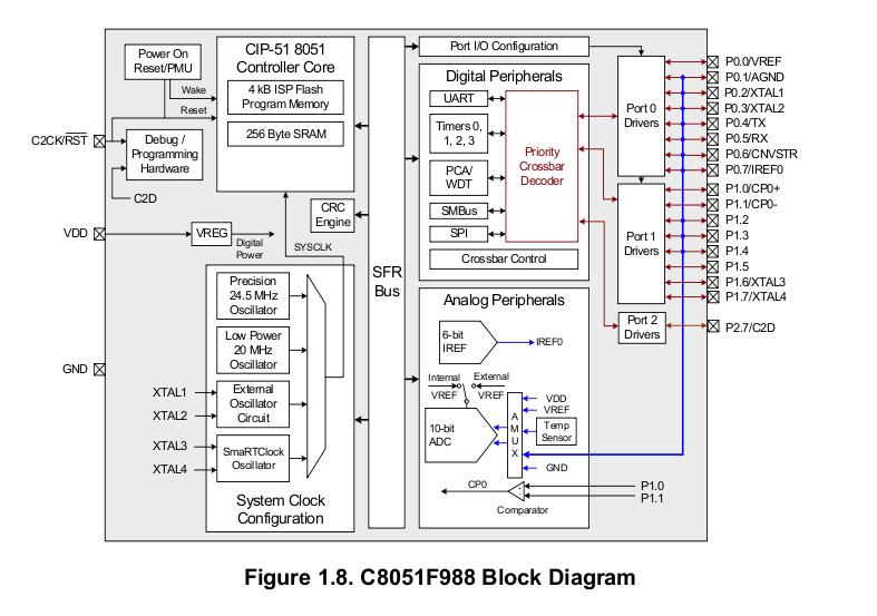 I2C Intelligent Peripherals for Prop using cheap ATtiny85/84