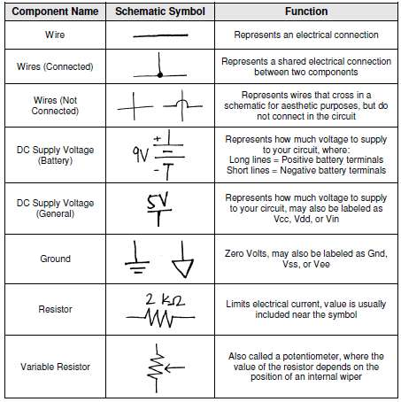 k schematic symbol the wiring diagram electrical symbol chart nilza schematic