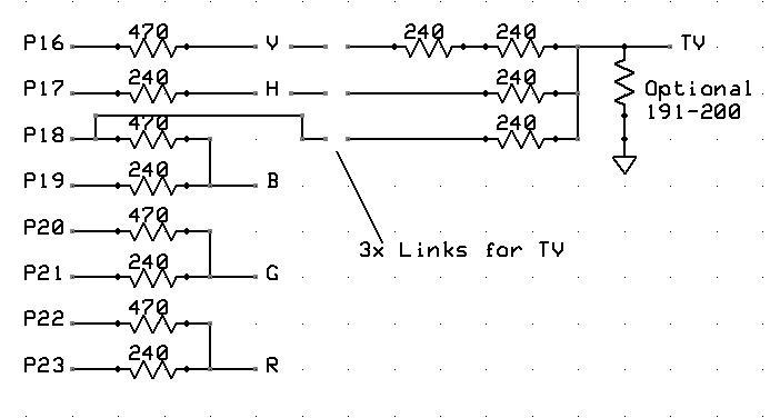 VGA-TV 3RNs.JPG