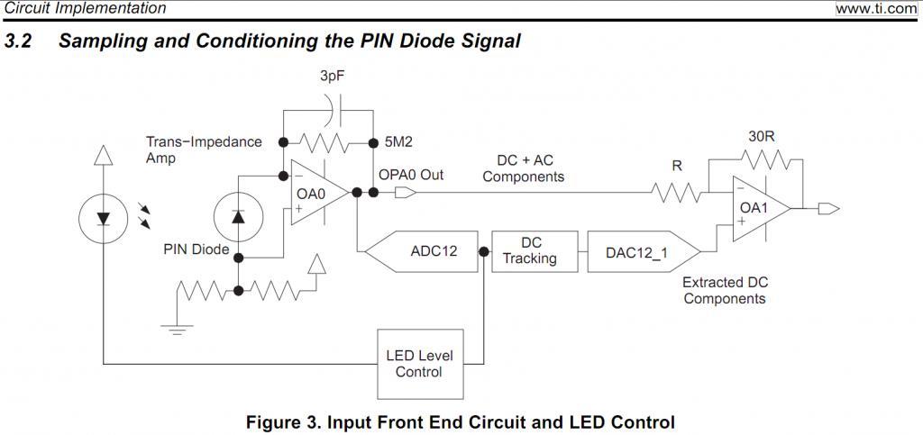 EEG and Arduino Do-it-yourself EEG, EKG, and EMG