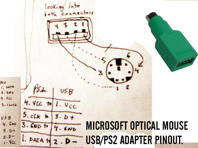 Fine Ps2 Plug Wiring Diagram Basic Electronics Wiring Diagram Wiring 101 Photwellnesstrialsorg
