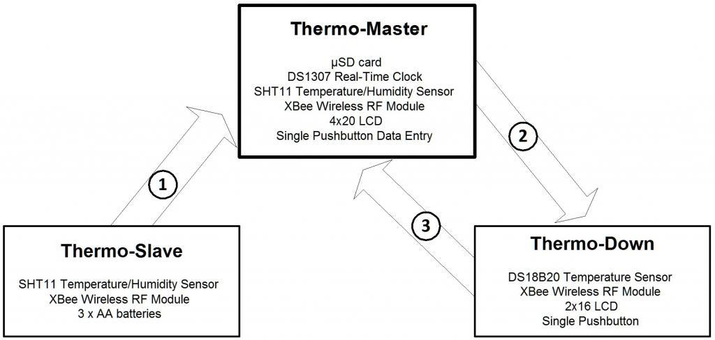 ThermoProp Block.jpg