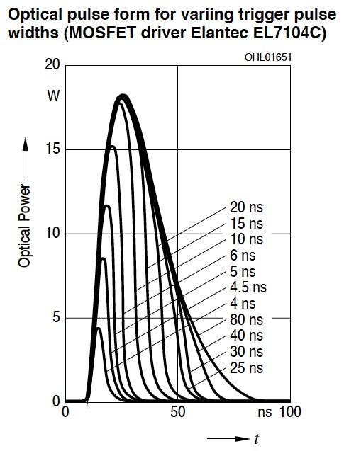 Laser Datasheet.jpg