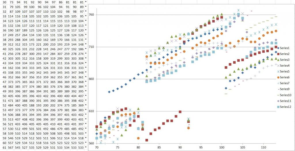 NavScreen-Data Graph-130327-zoomed.jpg